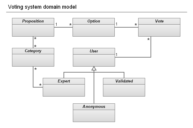 OD_VS_Domain_model.png